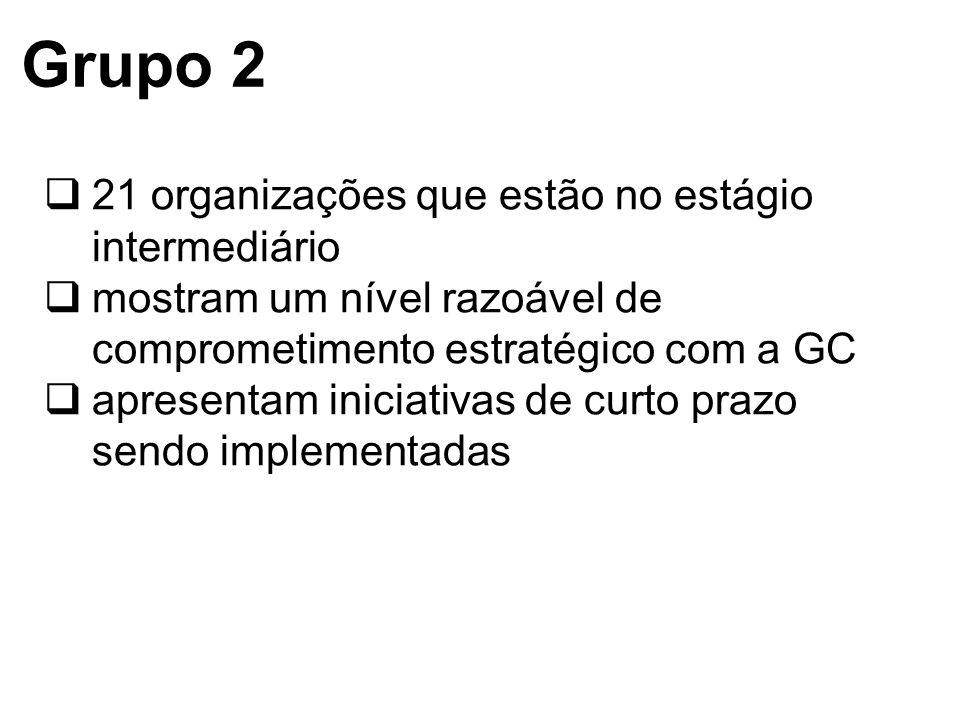 Grupo 2  21 organizações que estão no estágio intermediário  mostram um nível razoável de comprometimento estratégico com a GC  apresentam iniciativas de curto prazo sendo implementadas