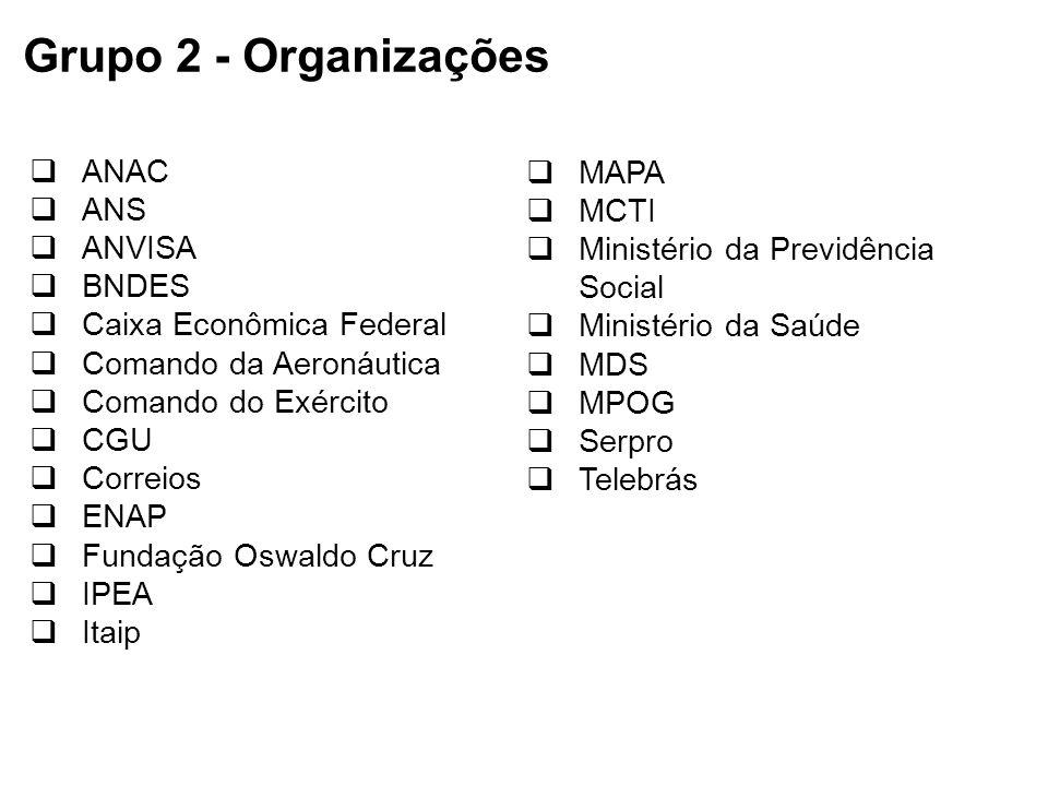  ANAC  ANS  ANVISA  BNDES  Caixa Econômica Federal  Comando da Aeronáutica  Comando do Exército  CGU  Correios  ENAP  Fundação Oswaldo Cruz