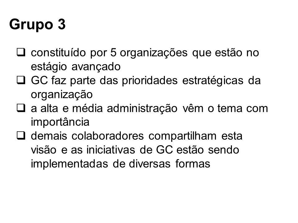 Grupo 3  constituído por 5 organizações que estão no estágio avançado  GC faz parte das prioridades estratégicas da organização  a alta e média administração vêm o tema com importância  demais colaboradores compartilham esta visão e as iniciativas de GC estão sendo implementadas de diversas formas