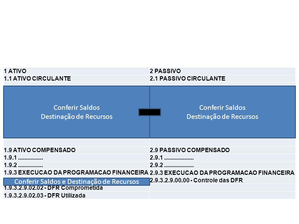 1 ATIVO2 PASSIVO 1.1 ATIVO CIRCULANTE2.1 PASSIVO CIRCULANTE 1.1.1 DISPONIVEL (F)2.1.1 DEPOSITOS (F) 1.1.2 CREDITOS EM CIRCULACAO (F)2.1.2 OBRIGACOES E