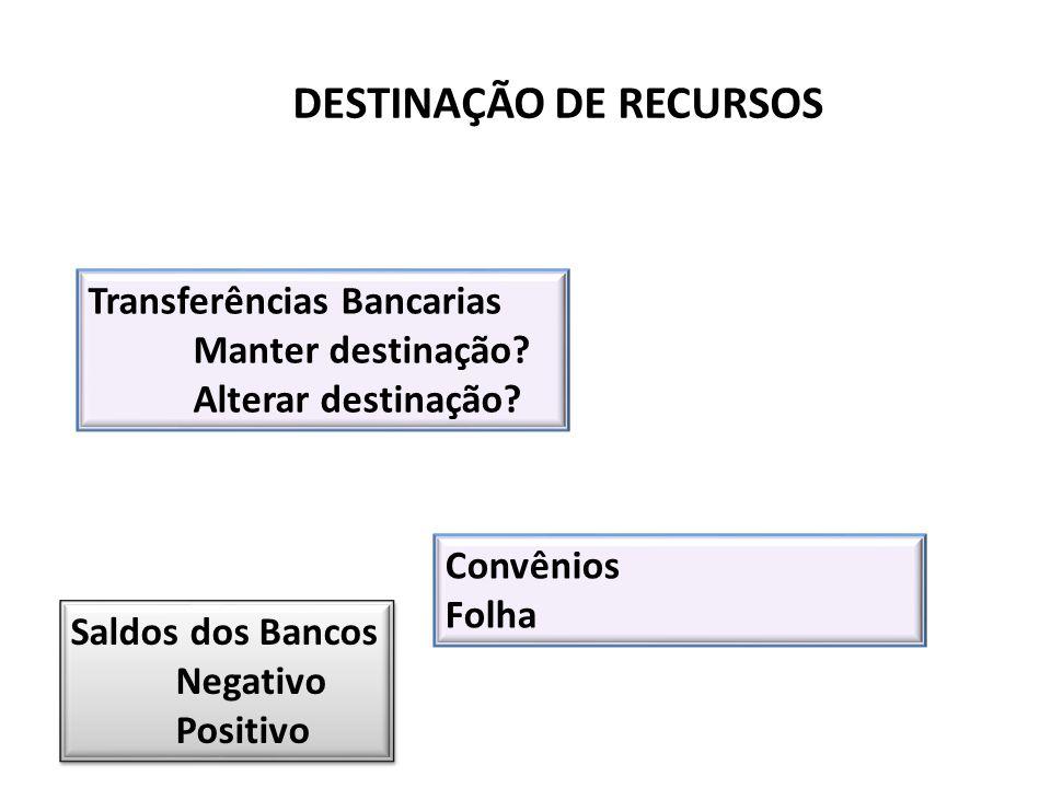 DESTINAÇÃO DE RECURSOS Transferências Bancarias Manter destinação? Alterar destinação? Convênios Folha Saldos dos Bancos Negativo Positivo Saldos dos