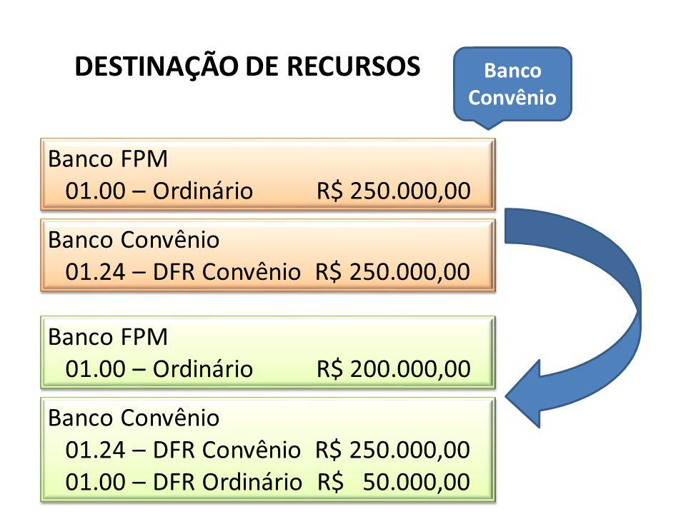 Banco Convênio 01.24 – DFR Convênio R$ 250.000,00 Banco Convênio 01.24 – DFR Convênio R$ 250.000,00 Banco FPM 01.00 – Ordinário R$ 250.000,00 Banco FP