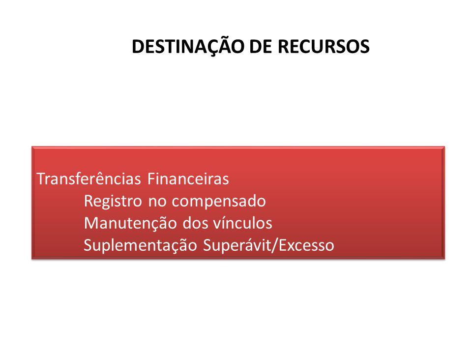 DESTINAÇÃO DE RECURSOS Transferências Financeiras Registro no compensado Manutenção dos vínculos Suplementação Superávit/Excesso Transferências Financ