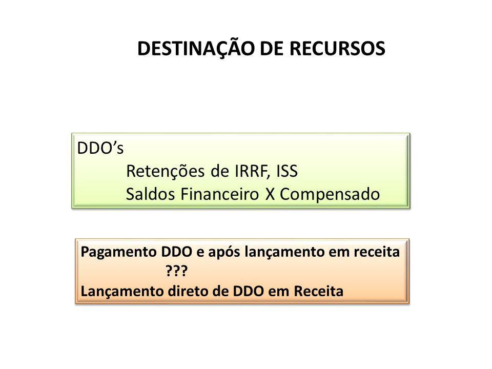 DESTINAÇÃO DE RECURSOS DDO's Retenções de IRRF, ISS Saldos Financeiro X Compensado DDO's Retenções de IRRF, ISS Saldos Financeiro X Compensado Pagamen