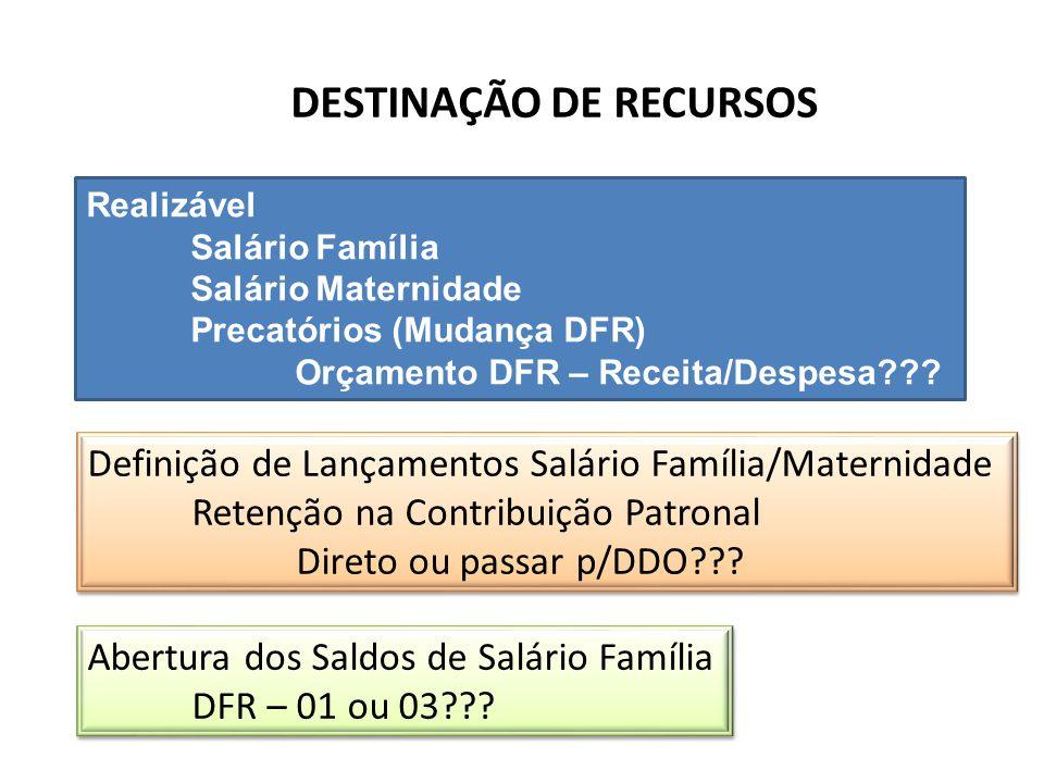 DESTINAÇÃO DE RECURSOS Realizável Salário Família Salário Maternidade Precatórios (Mudança DFR) Orçamento DFR – Receita/Despesa??? Definição de Lançam