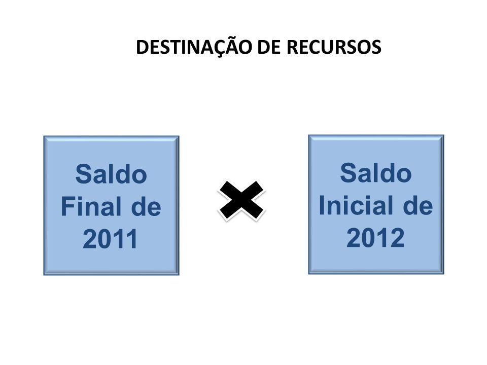 DESTINAÇÃO DE RECURSOS Saldo Final de 2011 Saldo Inicial de 2012