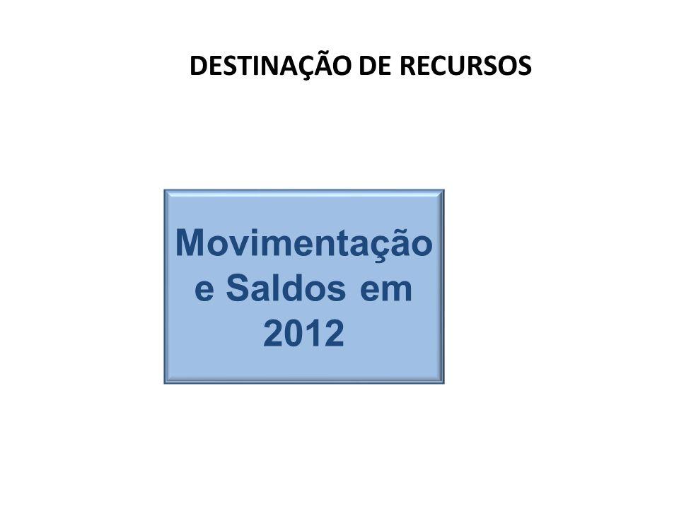 DESTINAÇÃO DE RECURSOS Movimentação e Saldos em 2012