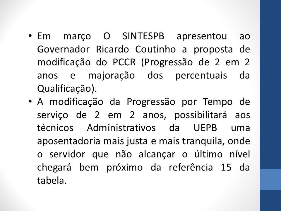 Em março O SINTESPB apresentou ao Governador Ricardo Coutinho a proposta de modificação do PCCR (Progressão de 2 em 2 anos e majoração dos percentuais