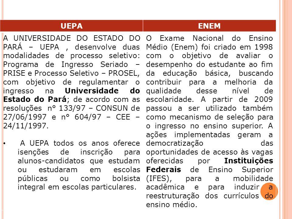 UEPAENEM A UNIVERSIDADE DO ESTADO DO PARÁ – UEPA, desenvolve duas modalidades de processo seletivo: Programa de Ingresso Seriado – PRISE e Processo Seletivo – PROSEL, com objetivo de regulamentar o ingresso na Universidade do Estado do Pará; de acordo com as resoluções n° 133/97 – CONSUN de 27/06/1997 e n° 604/97 – CEE – 24/11/1997.