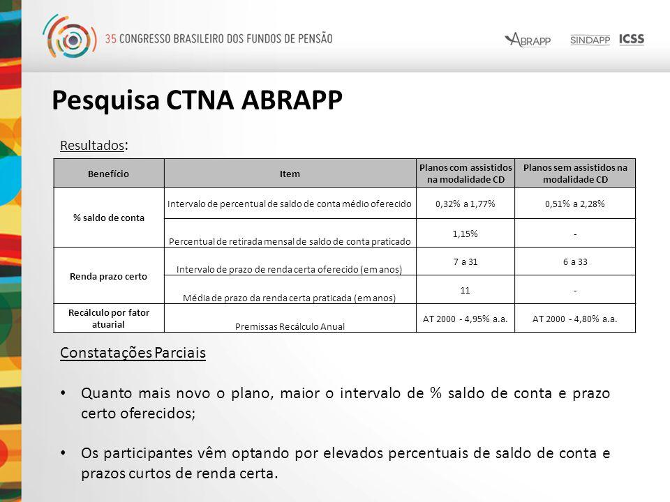 Resultados : Pesquisa CTNA ABRAPP BenefícioItem Planos com assistidos na modalidade CD Planos sem assistidos na modalidade CD % saldo de conta Interva