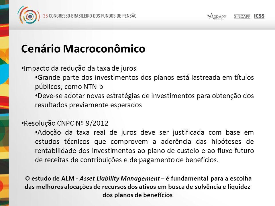 Cenário Macroconômico Impacto da redução da taxa de juros Grande parte dos investimentos dos planos está lastreada em títulos públicos, como NTN-b Dev