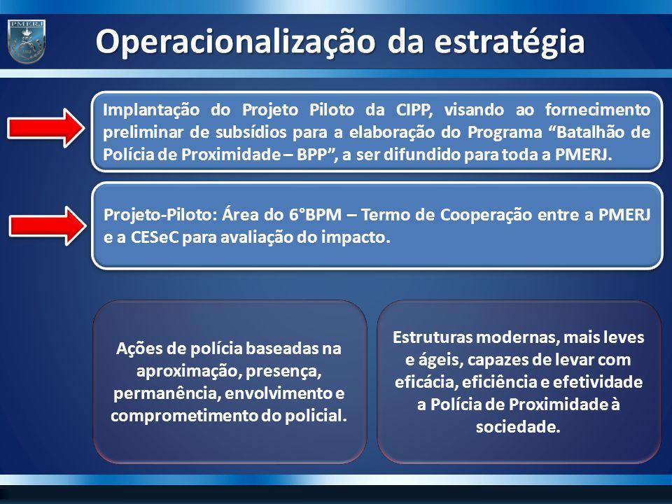 Implantação do Projeto Piloto da CIPP, visando ao fornecimento preliminar de subsídios para a elaboração do Programa Batalhão de Polícia de Proximidade – BPP , a ser difundido para toda a PMERJ.