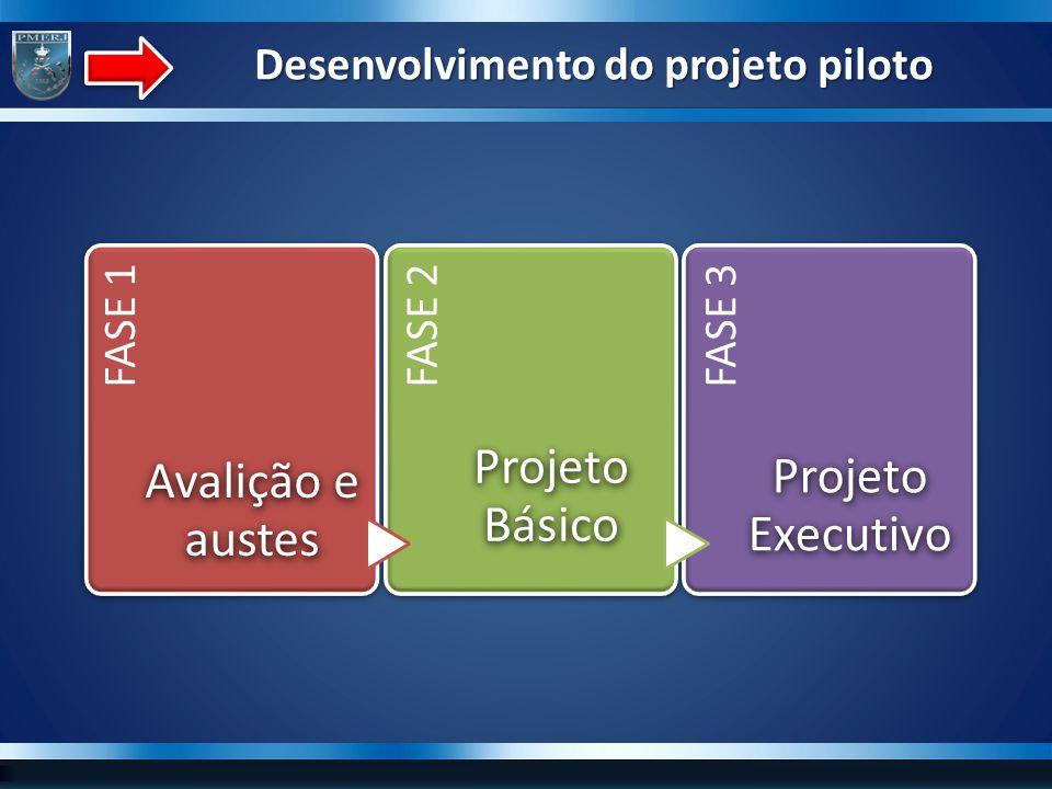 Desenvolvimento do projeto piloto FASE 1 Avalição e austes FASE 2 Projeto Básico FASE 3 Projeto Executivo