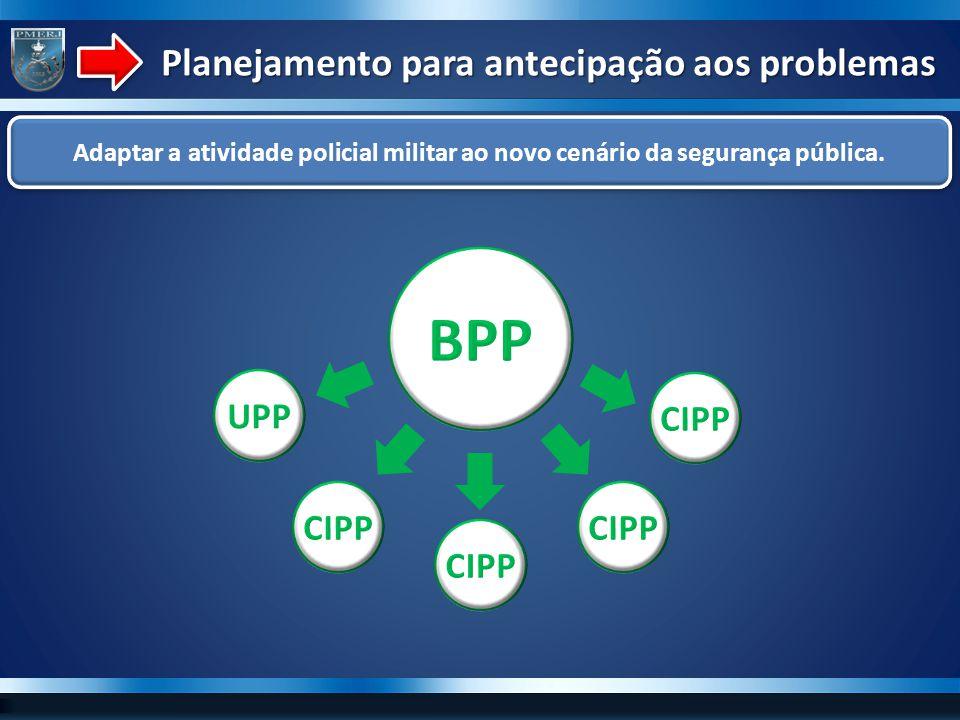 Planejamento para antecipação aos problemas Planejamento para antecipação aos problemas Adaptar a atividade policial militar ao novo cenário da segura