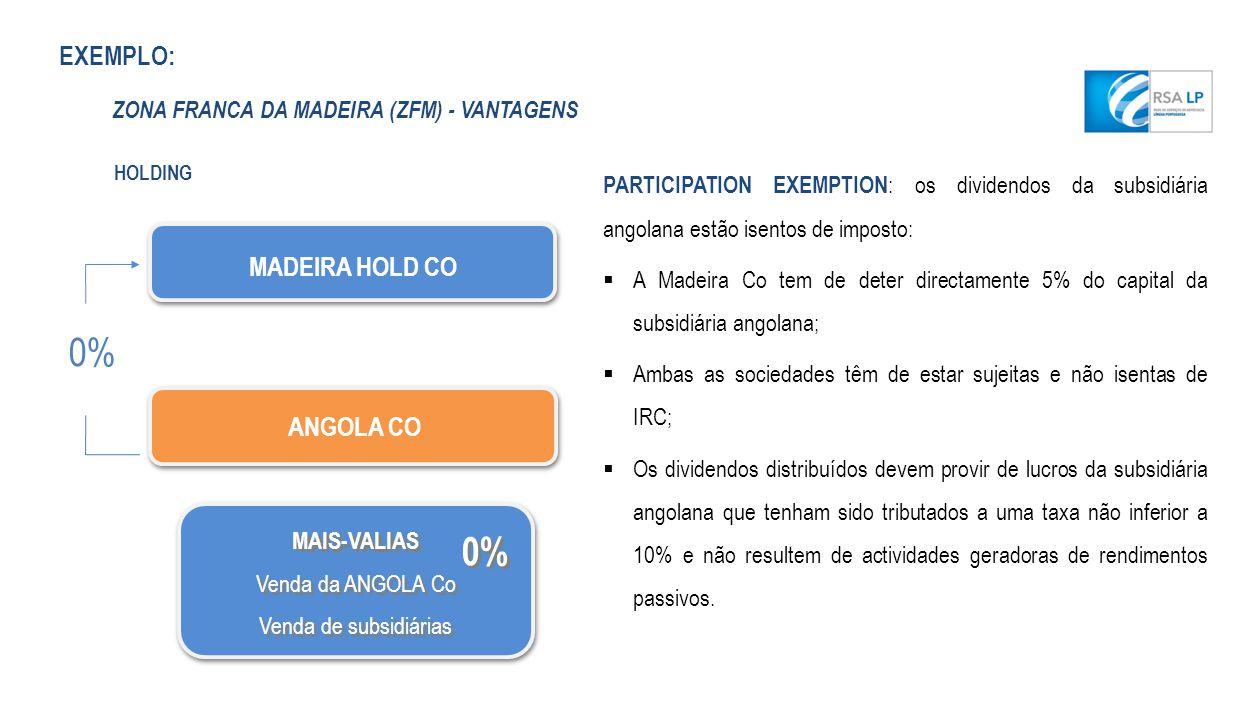 HOLDING MADEIRA HOLD CO ANGOLA CO 0% EXEMPLO: ZONA FRANCA DA MADEIRA (ZFM) - VANTAGENS PARTICIPATION EXEMPTION : os dividendos da subsidiária angolana