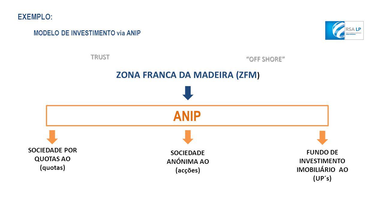 """TRUST """"OFF SHORE"""" ANIP ZONA FRANCA DA MADEIRA (ZFM ) SOCIEDADE POR QUOTAS AO (quotas) SOCIEDADE ANÓNIMA AO (acções) FUNDO DE INVESTIMENTO IMOBILIÁRIO"""