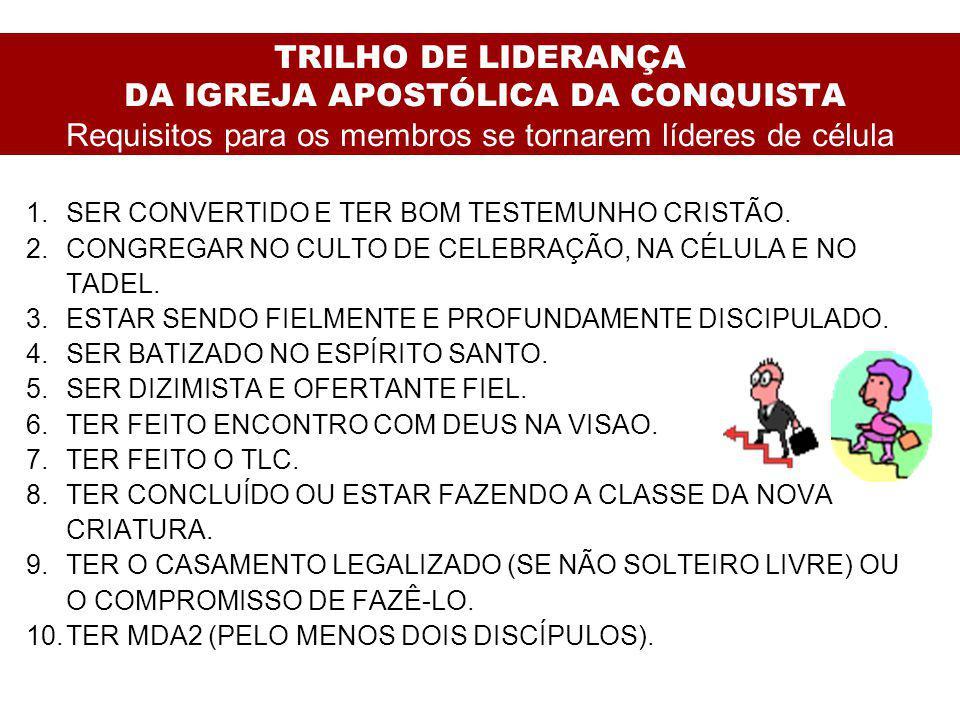 1.SER CONVERTIDO E TER BOM TESTEMUNHO CRISTÃO.