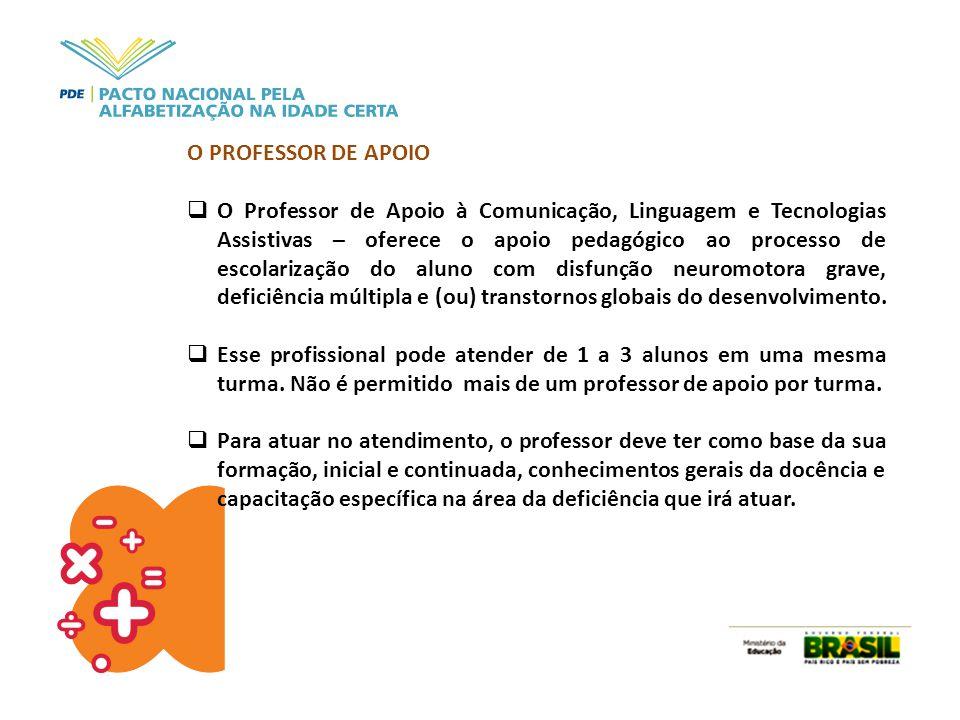 O PROFESSOR DE APOIO  O Professor de Apoio à Comunicação, Linguagem e Tecnologias Assistivas – oferece o apoio pedagógico ao processo de escolarizaçã