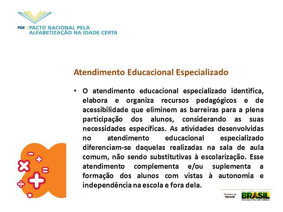 Atendimento Educacional Especializado O atendimento educacional especializado identifica, elabora e organiza recursos pedagógicos e de acessibilidade