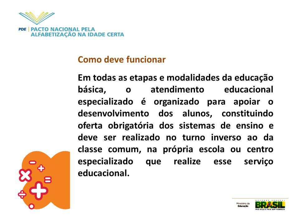 Como deve funcionar Em todas as etapas e modalidades da educação básica, o atendimento educacional especializado é organizado para apoiar o desenvolvi