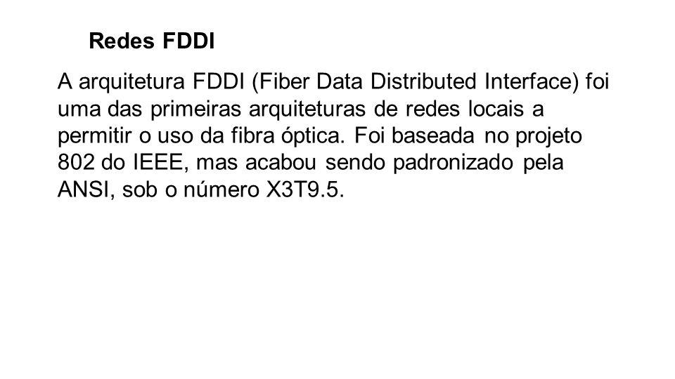 Redes FDDI A arquitetura FDDI (Fiber Data Distributed Interface) foi uma das primeiras arquiteturas de redes locais a permitir o uso da fibra óptica.