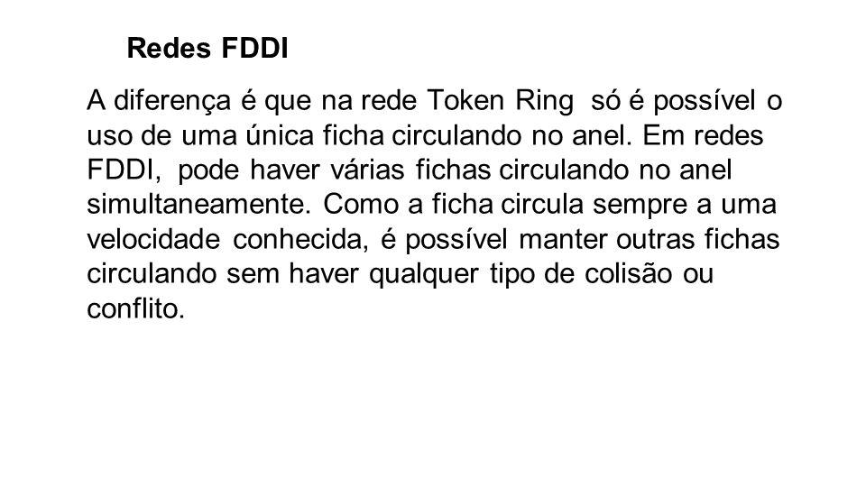 Redes FDDI A diferença é que na rede Token Ring só é possível o uso de uma única ficha circulando no anel. Em redes FDDI, pode haver várias fichas cir
