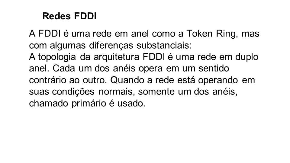 Redes FDDI A FDDI é uma rede em anel como a Token Ring, mas com algumas diferenças substanciais: A topologia da arquitetura FDDI é uma rede em duplo a
