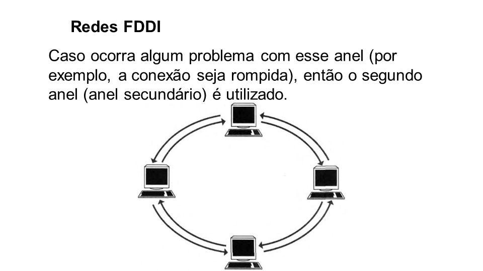 Redes FDDI A detecção e a recuperação de falhas é uma das grandes diferenças entre o FDDI e o Token Ring.