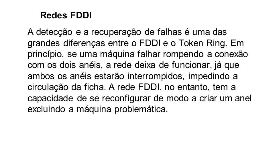 Redes FDDI A detecção e a recuperação de falhas é uma das grandes diferenças entre o FDDI e o Token Ring. Em princípio, se uma máquina falhar rompendo