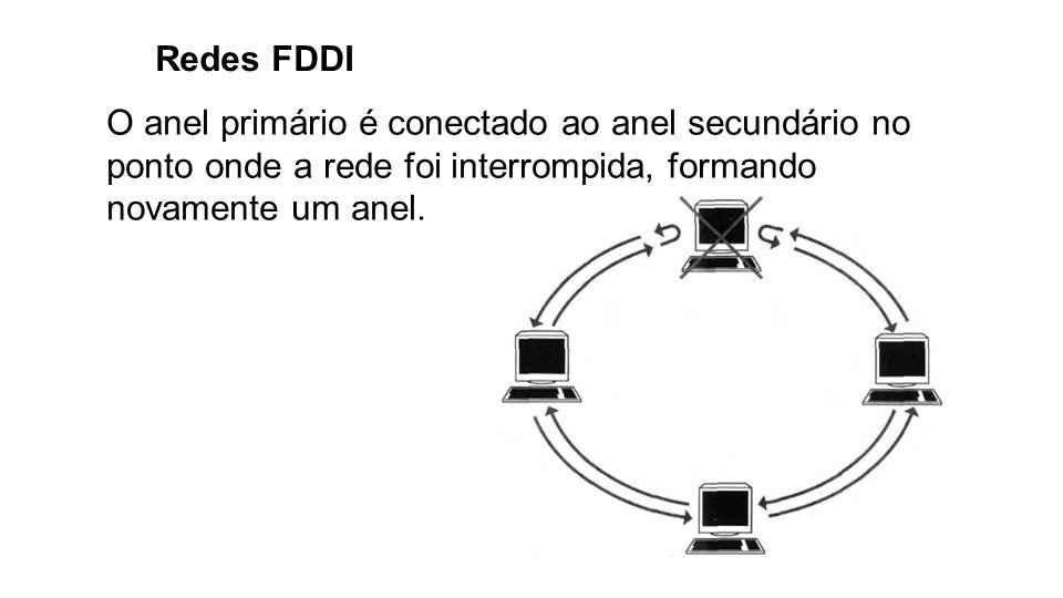 Redes FDDI O anel primário é conectado ao anel secundário no ponto onde a rede foi interrompida, formando novamente um anel.