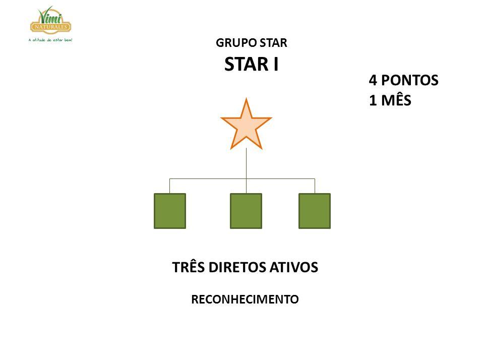 TRÊS DIRETOS ATIVOS RECONHECIMENTO GRUPO STAR STAR I 4 PONTOS 1 MÊS