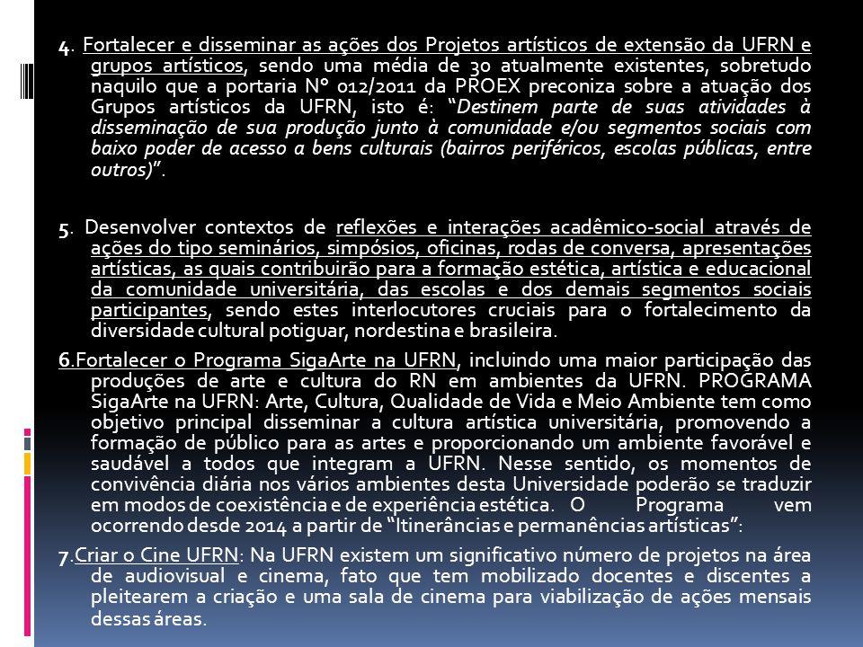 4. Fortalecer e disseminar as ações dos Projetos artísticos de extensão da UFRN e grupos artísticos, sendo uma média de 30 atualmente existentes, sobr