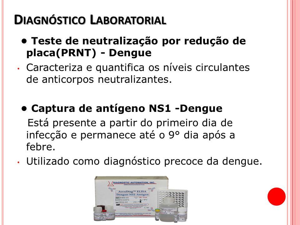 D IAGNÓSTICO L ABORATORIAL Teste de neutralização por redução de placa(PRNT) - Dengue Caracteriza e quantifica os níveis circulantes de anticorpos neu