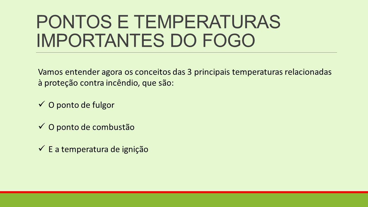 PONTOS E TEMPERATURAS IMPORTANTES DO FOGO Vamos entender agora os conceitos das 3 principais temperaturas relacionadas à proteção contra incêndio, que