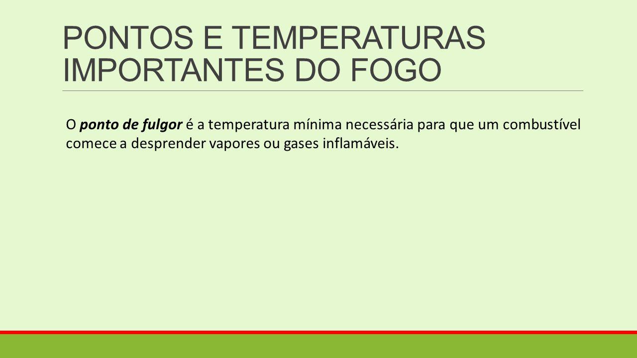 PONTOS E TEMPERATURAS IMPORTANTES DO FOGO O ponto de fulgor é a temperatura mínima necessária para que um combustível comece a desprender vapores ou g