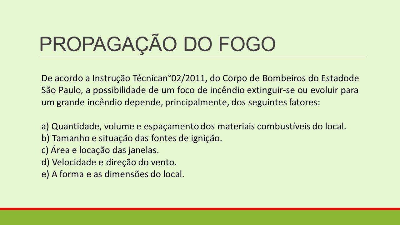 PROPAGAÇÃO DO FOGO De acordo a Instrução Técnican°02/2011, do Corpo de Bombeiros do Estadode São Paulo, a possibilidade de um foco de incêndio extingu