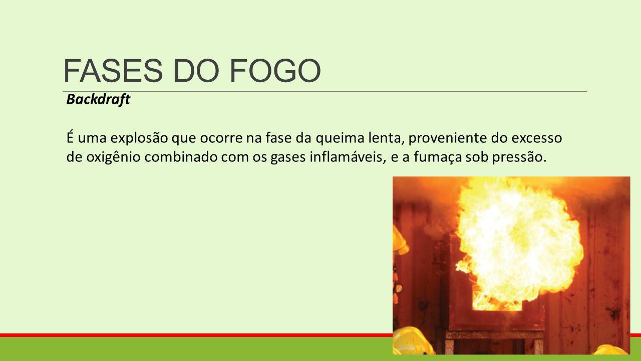 FASES DO FOGO Backdraft É uma explosão que ocorre na fase da queima lenta, proveniente do excesso de oxigênio combinado com os gases inflamáveis, e a