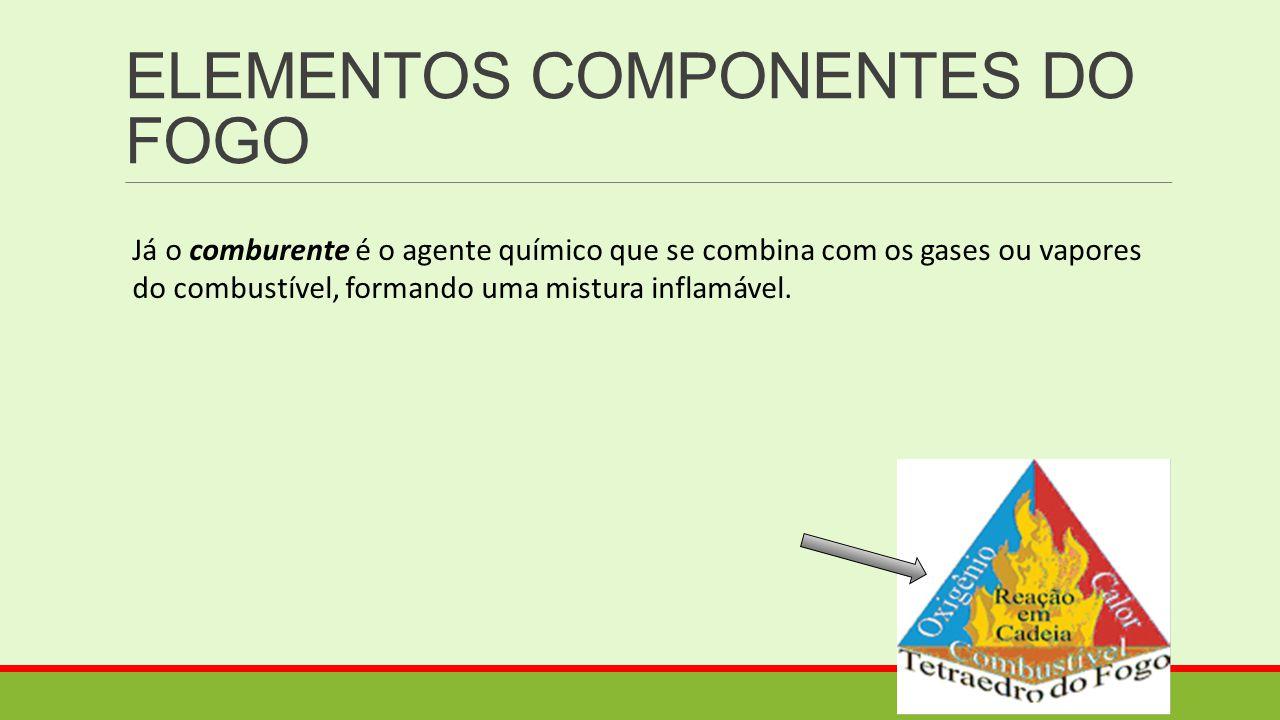 ELEMENTOS COMPONENTES DO FOGO Já o comburente é o agente químico que se combina com os gases ou vapores do combustível, formando uma mistura inflamáve