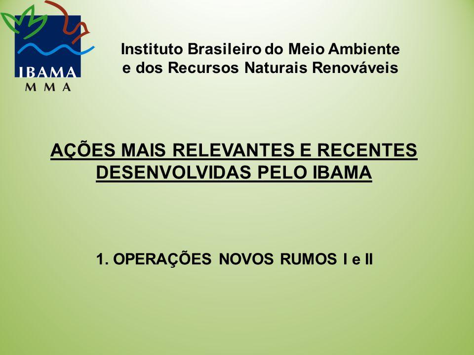 Instituto Brasileiro do Meio Ambiente e dos Recursos Naturais Renováveis AÇÕES MAIS RELEVANTES E RECENTES DESENVOLVIDAS PELO IBAMA 1.