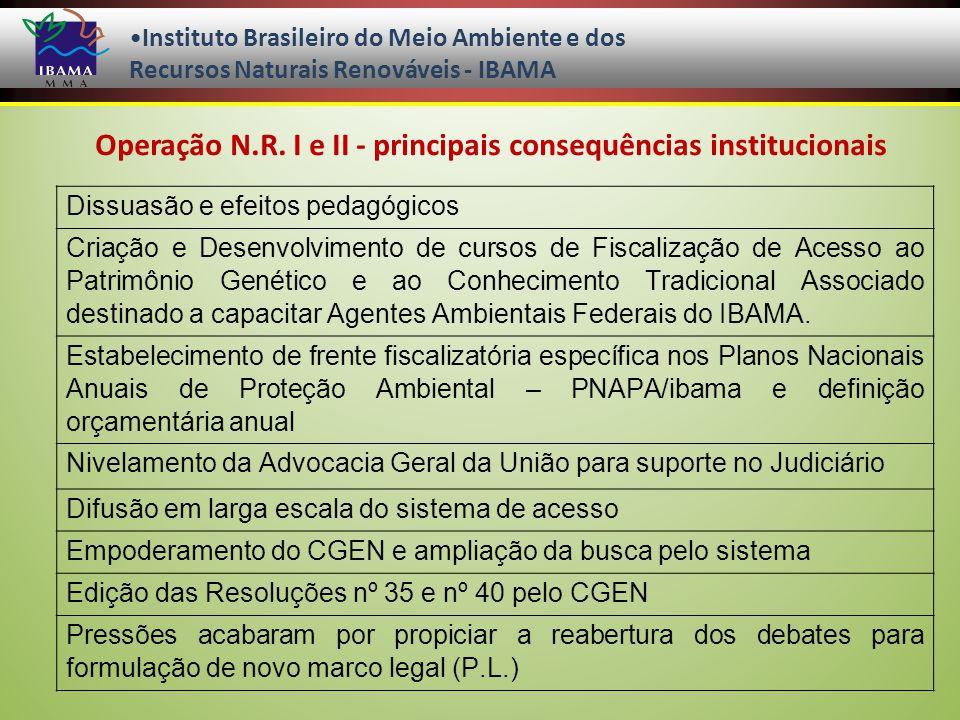 Instituto Brasileiro do Meio Ambiente e dos Recursos Naturais Renováveis - IBAMA MMA Instituto Brasileiro do Meio Ambiente e dos Recursos Naturais Renováveis - IBAMA Operação N.R.