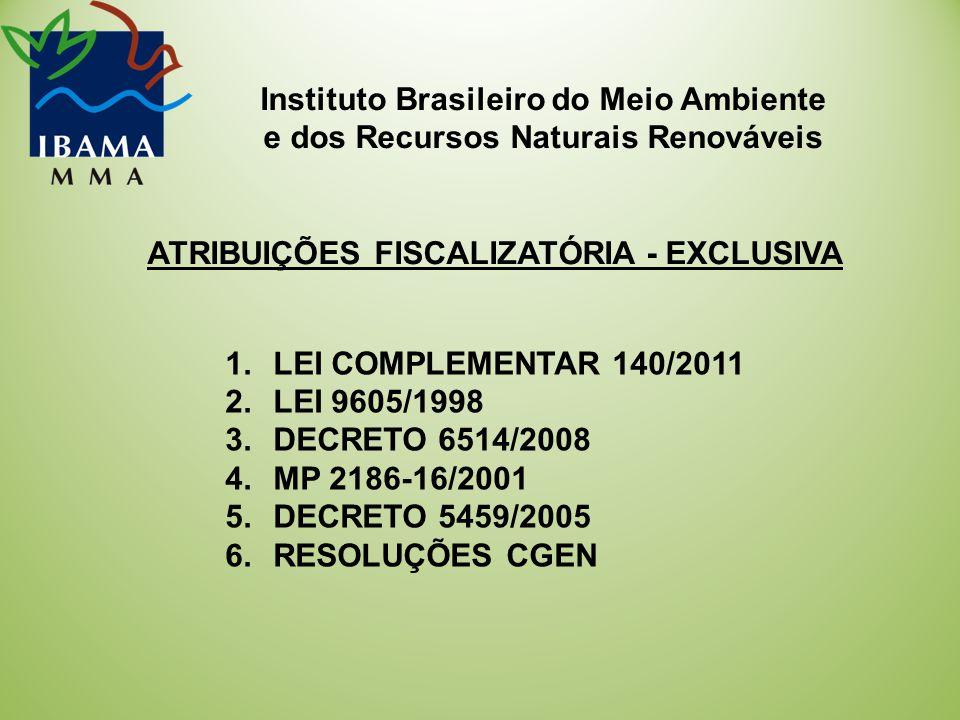 Instituto Brasileiro do Meio Ambiente e dos Recursos Naturais Renováveis ATRIBUIÇÕES FISCALIZATÓRIA - EXCLUSIVA 1.LEI COMPLEMENTAR 140/2011 2.LEI 9605/1998 3.DECRETO 6514/2008 4.MP 2186-16/2001 5.DECRETO 5459/2005 6.RESOLUÇÕES CGEN