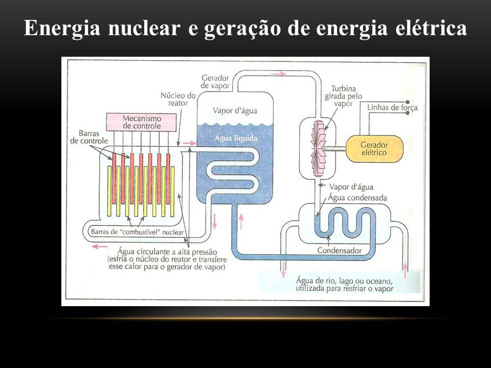 Energia nuclear e geração de energia elétrica