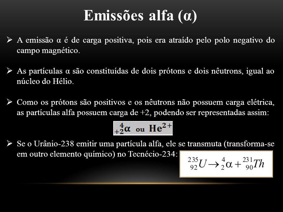 Emissões alfa (α)  A emissão α é de carga positiva, pois era atraído pelo polo negativo do campo magnético.  As partículas α são constituídas de doi