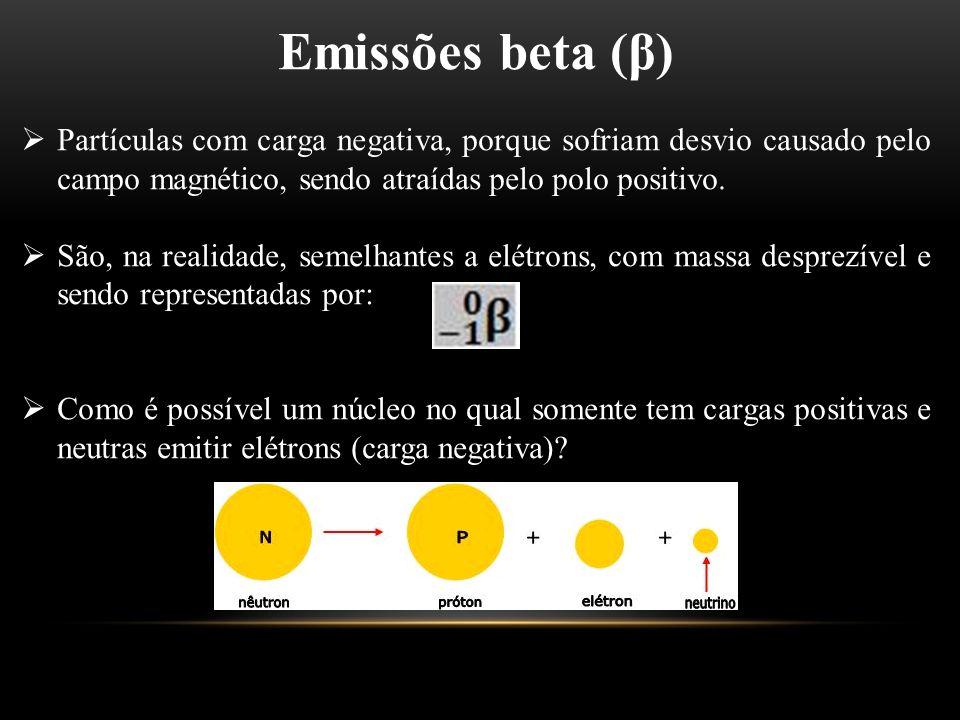 Emissões beta (β)  Partículas com carga negativa, porque sofriam desvio causado pelo campo magnético, sendo atraídas pelo polo positivo.  São, na re