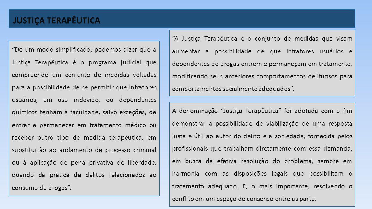 """JUSTIÇA TERAPÊUTICA """"De um modo simplificado, podemos dizer que a Justiça Terapêutica é o programa judicial que compreende um conjunto de medidas volt"""