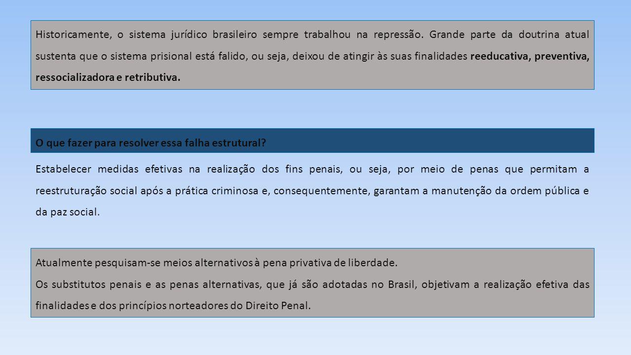 Historicamente, o sistema jurídico brasileiro sempre trabalhou na repressão. Grande parte da doutrina atual sustenta que o sistema prisional está fali