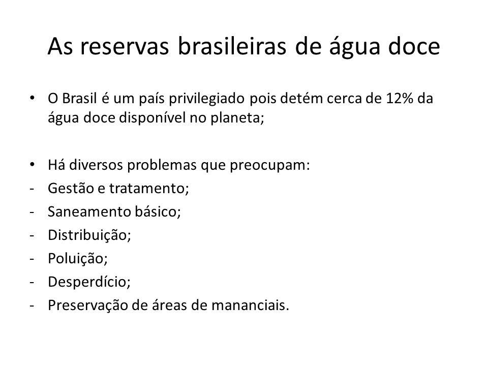 As reservas brasileiras de água doce O Brasil é um país privilegiado pois detém cerca de 12% da água doce disponível no planeta; Há diversos problemas que preocupam: -Gestão e tratamento; -Saneamento básico; -Distribuição; -Poluição; -Desperdício; -Preservação de áreas de mananciais.