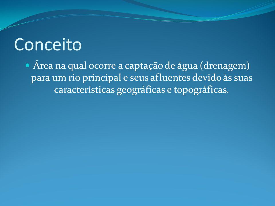 Conceito Área na qual ocorre a captação de água (drenagem) para um rio principal e seus afluentes devido às suas características geográficas e topográ