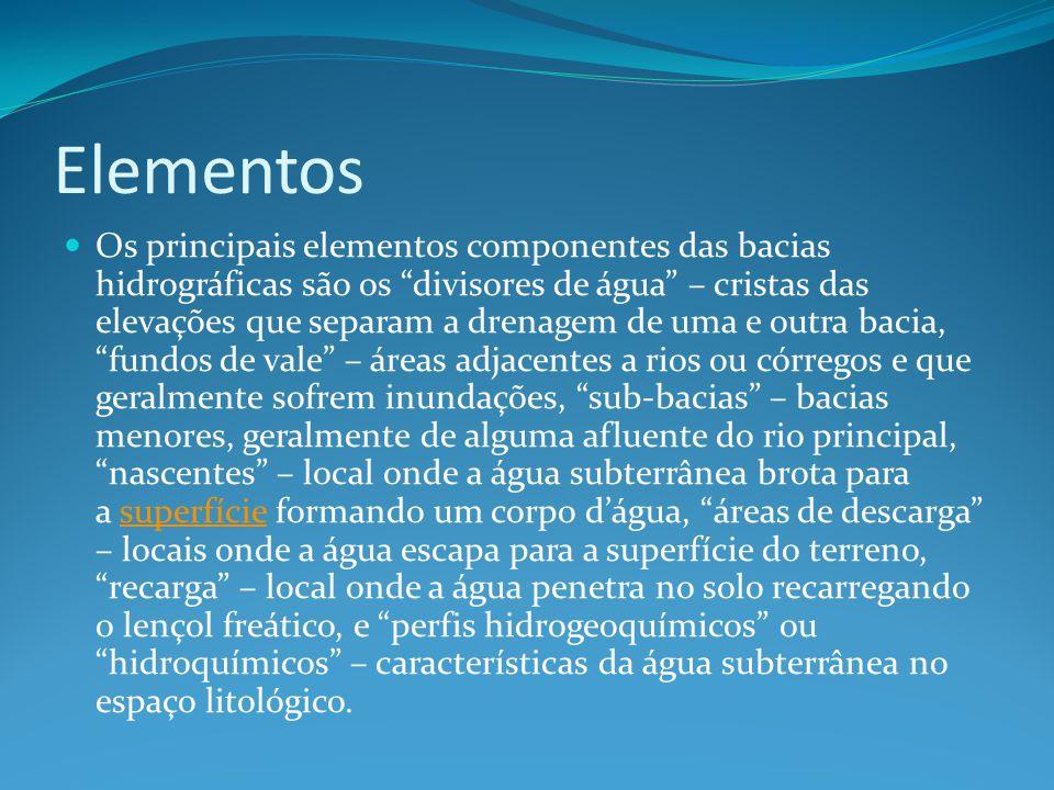 """Elementos Os principais elementos componentes das bacias hidrográficas são os """"divisores de água"""" – cristas das elevações que separam a drenagem de um"""
