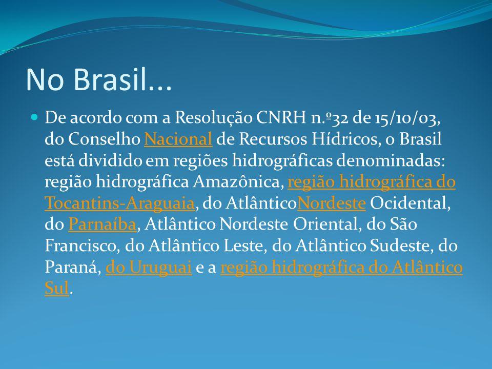 No Brasil... De acordo com a Resolução CNRH n.º32 de 15/10/03, do Conselho Nacional de Recursos Hídricos, o Brasil está dividido em regiões hidrográfi